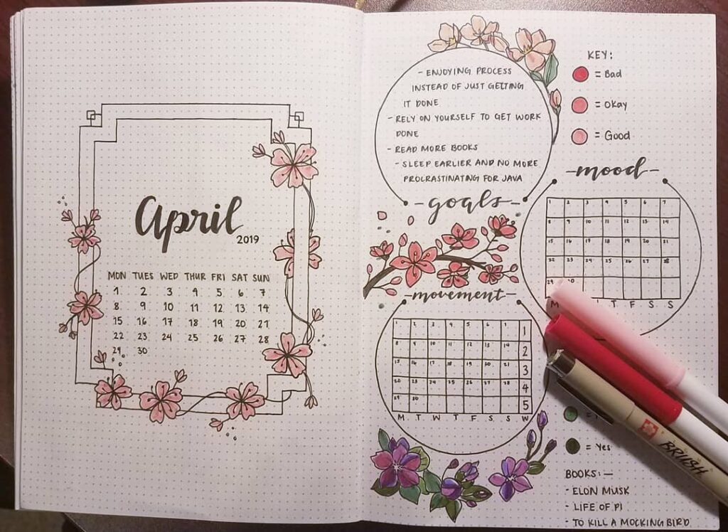 Floral April Bullet Journal Spread Ideas