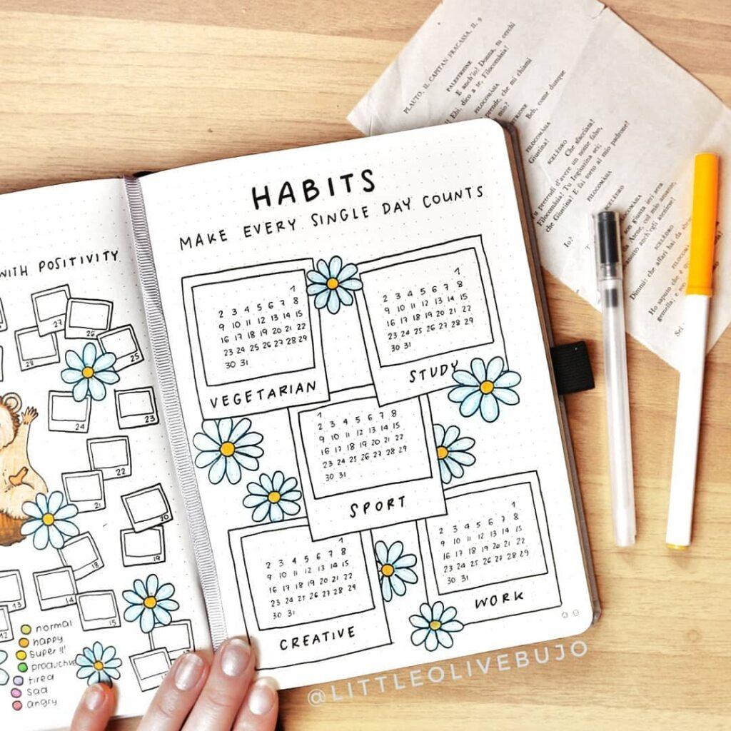Spring Bullet Journal Habit Tracker