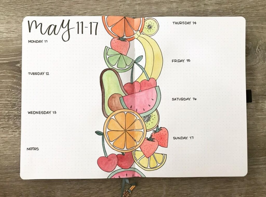 Fruit Bullet Journal Double Page Spread