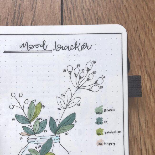 Botanical Mood Tracker March Bullet Journal Idea