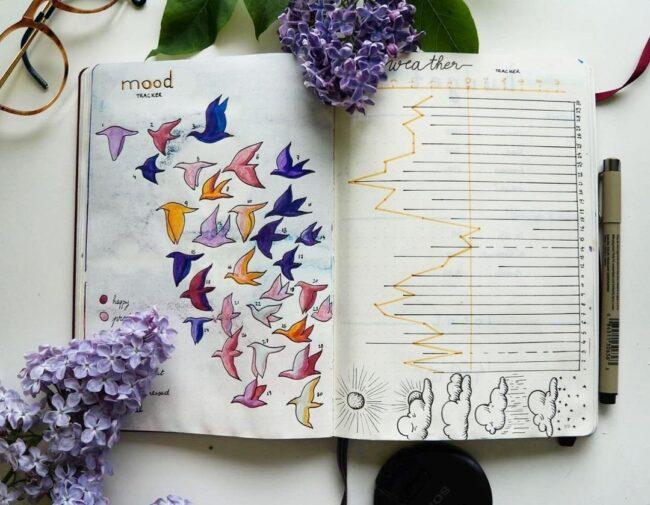 Cute Bird Bullet Journal Mood Tracker