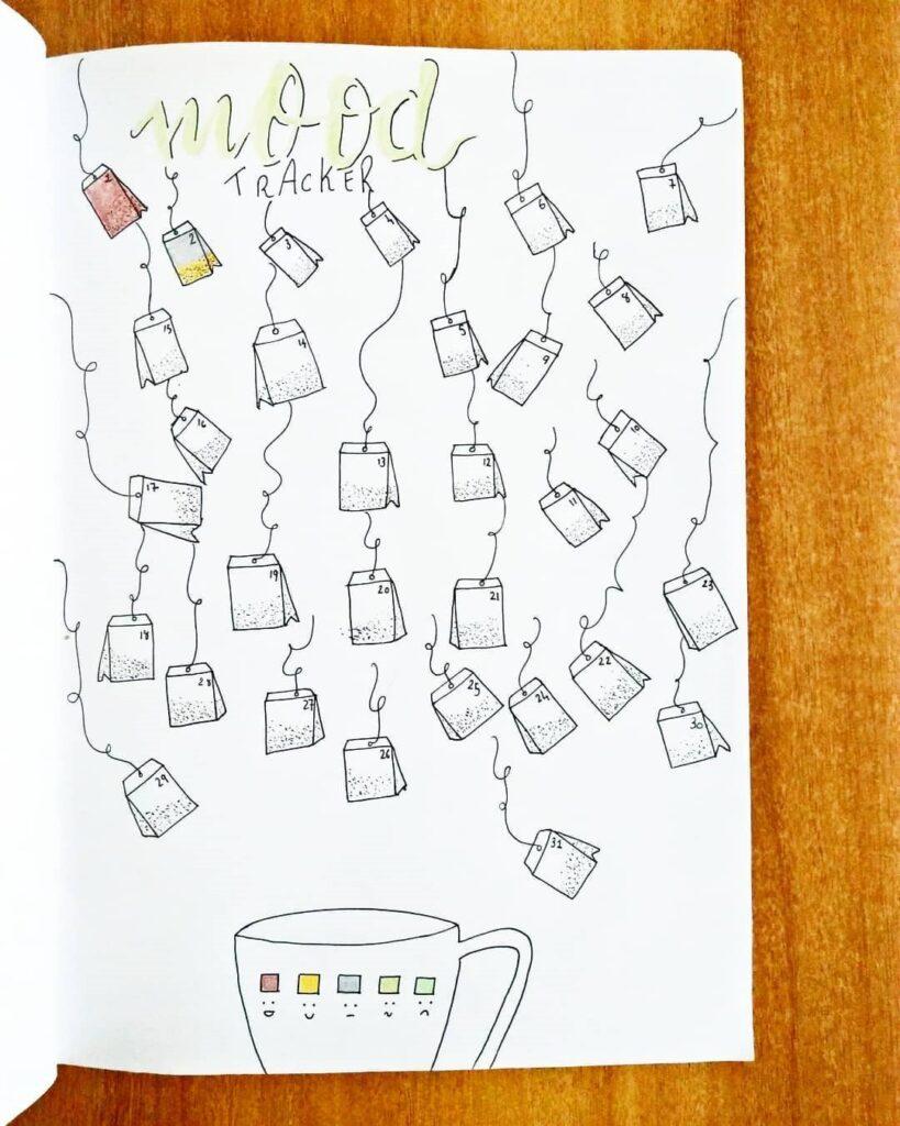 Tea Bag Mood Tracker March Bullet Journal Idea