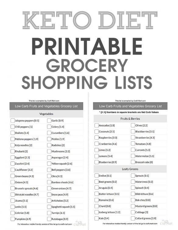Keto Grocery List