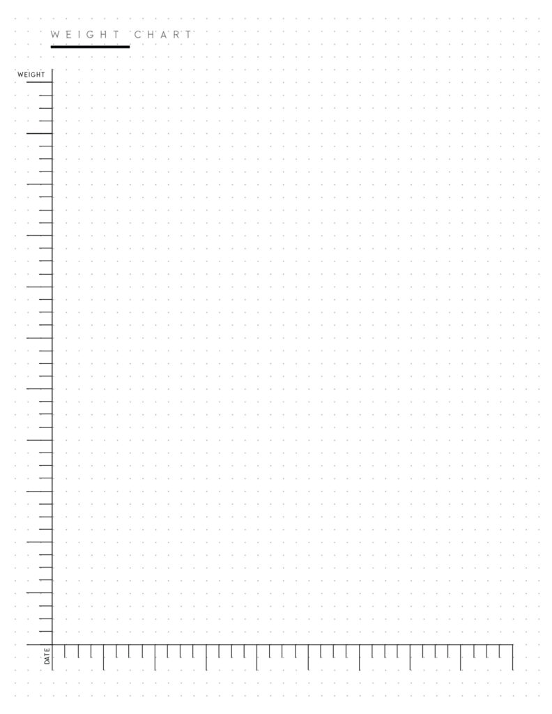 Download printable weight loss graph template